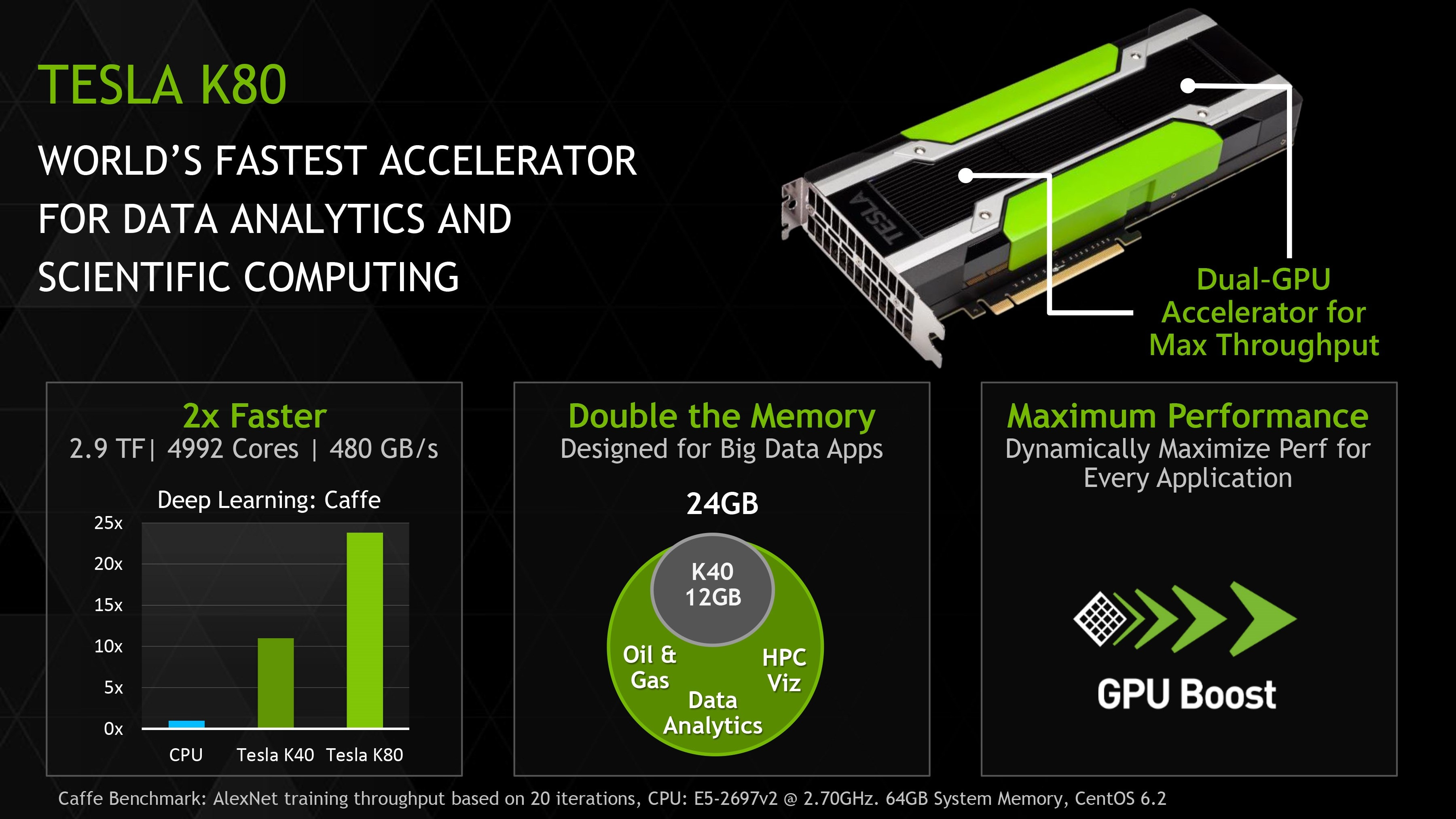 Nvidia Tesla M 2070 Hashrate Nvidia Titan Xp Mining