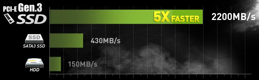 ... 17 3 034 Skylake Core I7 128GB SSD 1TB HDD NV Quadro M1000M 2GB | eBay