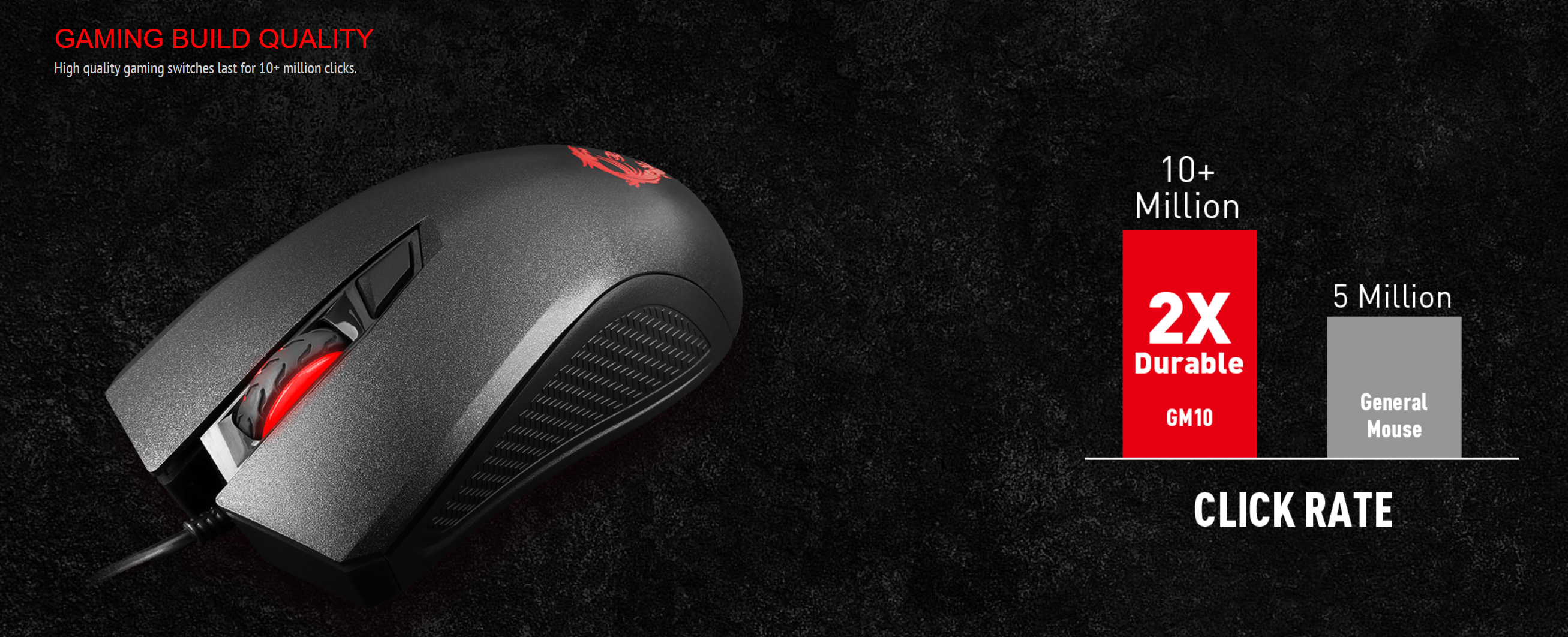 dc60f761bf0 MSI CLUTCH GM10 Gaming Mouse (Not for sale)